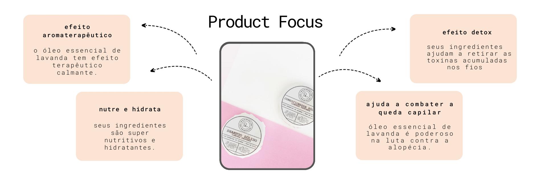 [Banner produto] shampoo solido